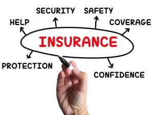Park model mobile home insurance